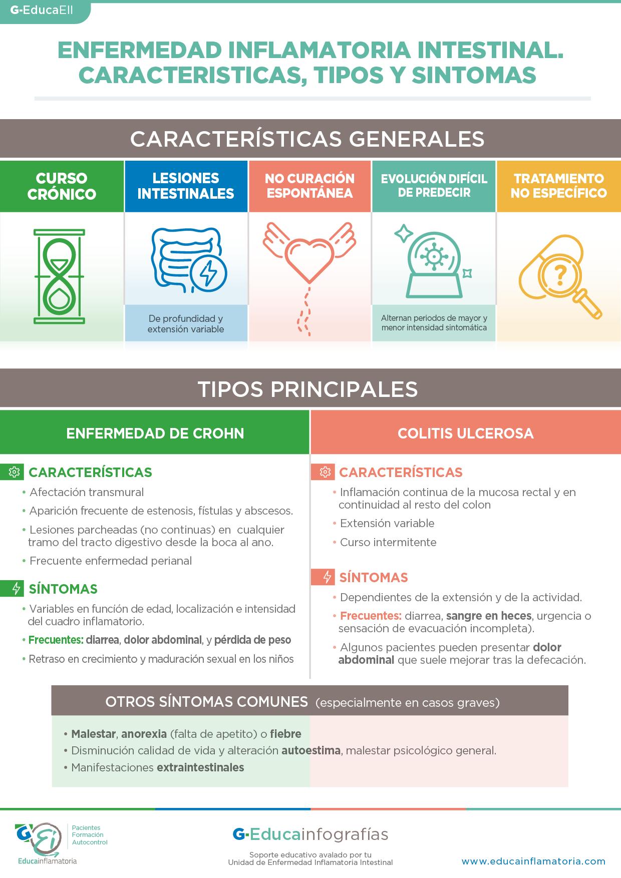 EII características, tipos y síntomas